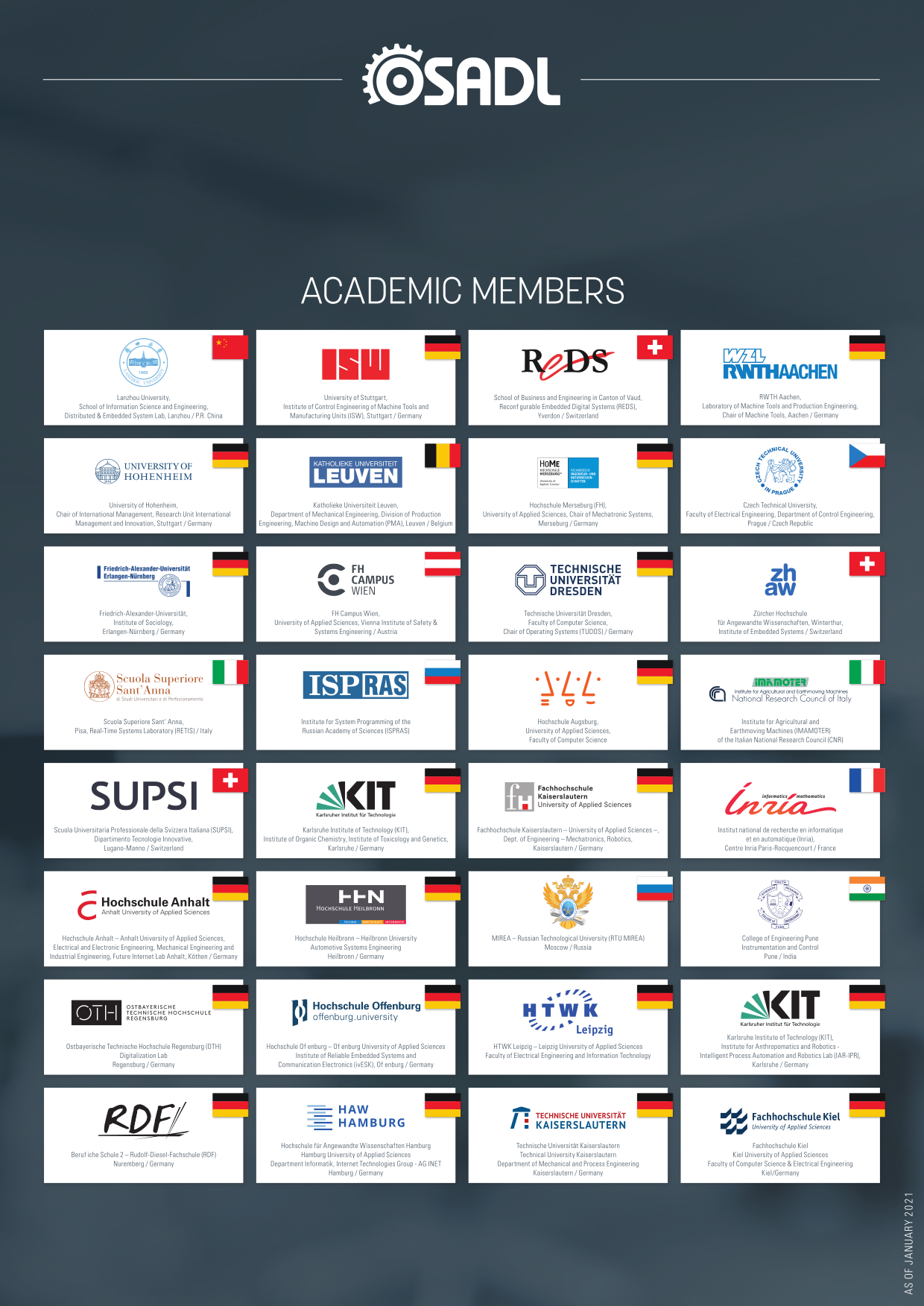 Poster of academic OSADL members